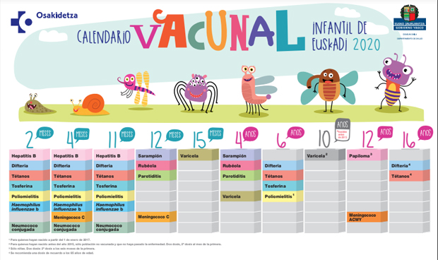 Calendario 2020 Pais Vasco.Pais Vasco Cambia La Tercera Dosis Frente Al Meningococo