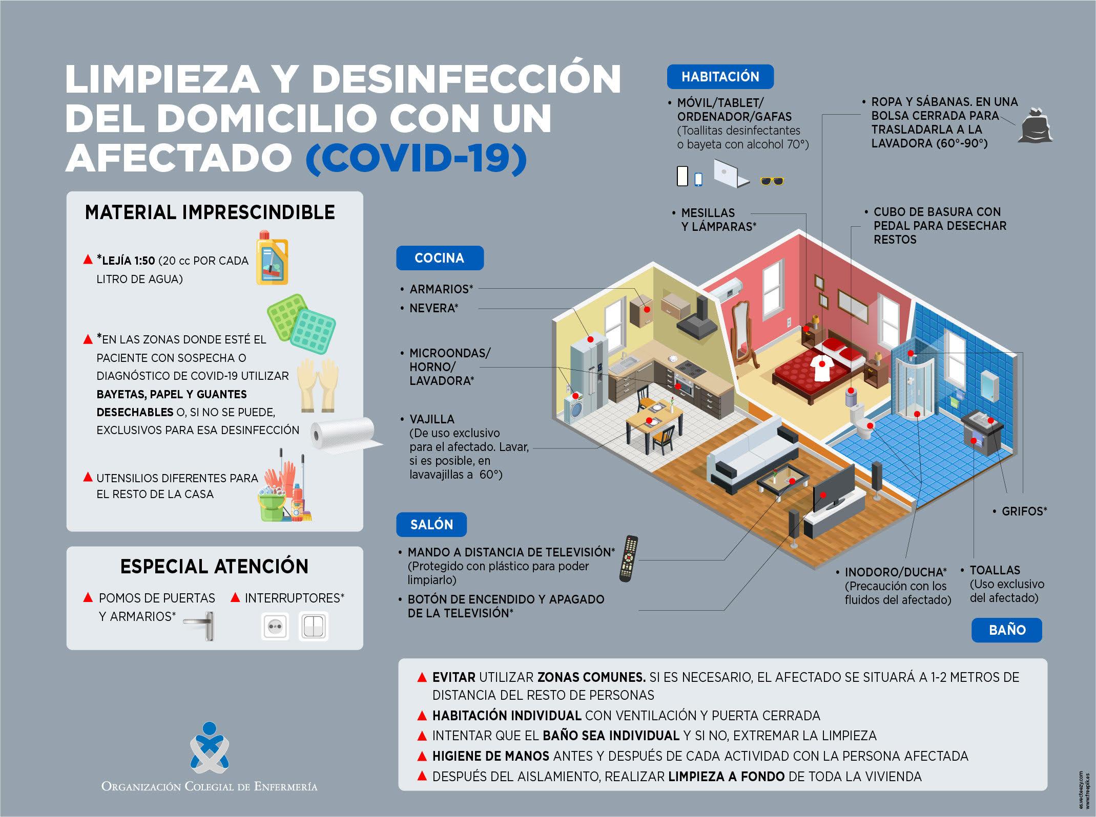 Coronavirus Desinfectar Cómo Limpiar Tu Casa De Covid 19