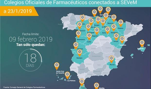 27 colegios farmacéuticos ya están conectados al SEVeM