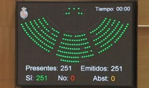 Apoyo total del Senado al traspaso de la sanidad penitenciaria a las CCAA