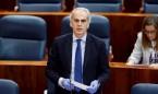 La Asamblea no reprueba a Ruiz Escudero por su gestión del Covid-19