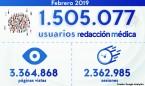 Audiencia Redacción Médica: 1,5 millones de usuarios en febrero de 2019