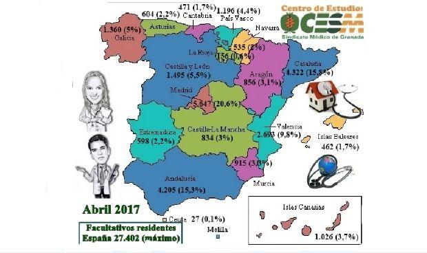CESM alerta del descenso reiterado del número de residentes