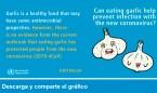 Comer ajo protege del coronavirus y otros 9 bulos desmentidos por la OMS