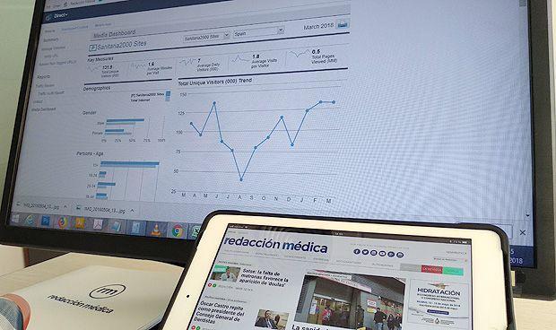 comScore prensa sanitaria: Redacción Médica, líder consolidado del sector