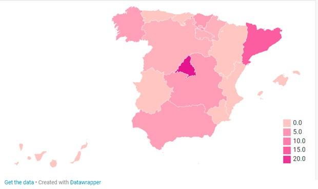 Coronavirus: 10 regiones alcanzan el 'cero' en ingresos UCI diarios
