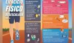 Coronavirus desescalada: consejos enfermeros para hacer deporte en la calle