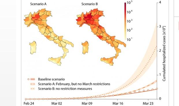 Coronavirus: Italia muestra la relación entre Covid-19 y red de transportes