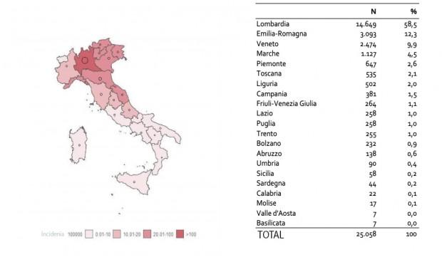 Coronavirus en Italia: 8 días desde los primeros síntomas a la muerte