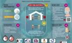 Coronavirus: ¿cómo y cuándo debo usar la mascarilla de forma obligatoria?