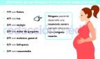 Coronavirus: síntomas en embarazadas que son los más evidentes