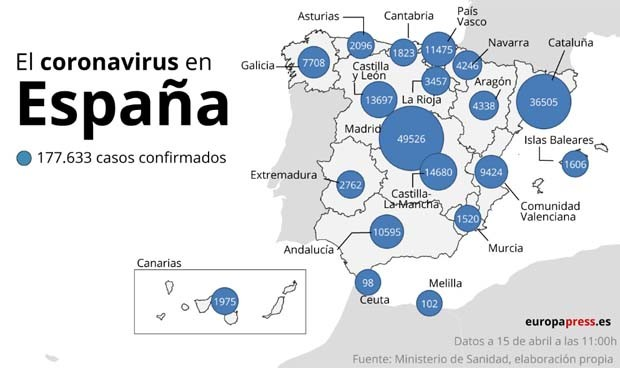 Coronavirus: solo una comunidad rompe la tendencia a la baja de la epidemia