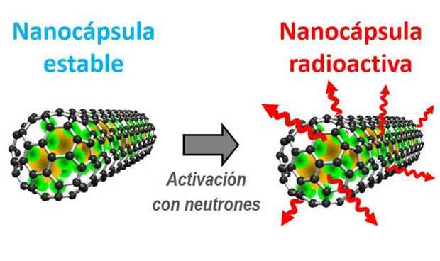Crean nanocápsulas de carbono para dirigir la radioterapia al tumor