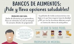Crítica a 2 nutricionistas al pedir no donar galletas al banco de alimentos