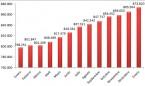 Dependencia: 8.000 nuevos beneficiarios y más de 9.000 ayudas en enero