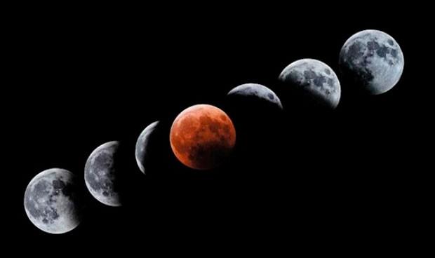 Desmintiendo bulos: no, las fases lunares no aumentan el número de partos