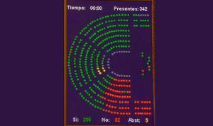 El Congreso aprueba aumentar las indemnizaciones por talidomida