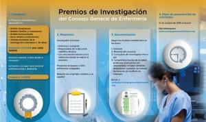 El Consejo de Enfermería convoca premios de Investigación de 55.000 euros