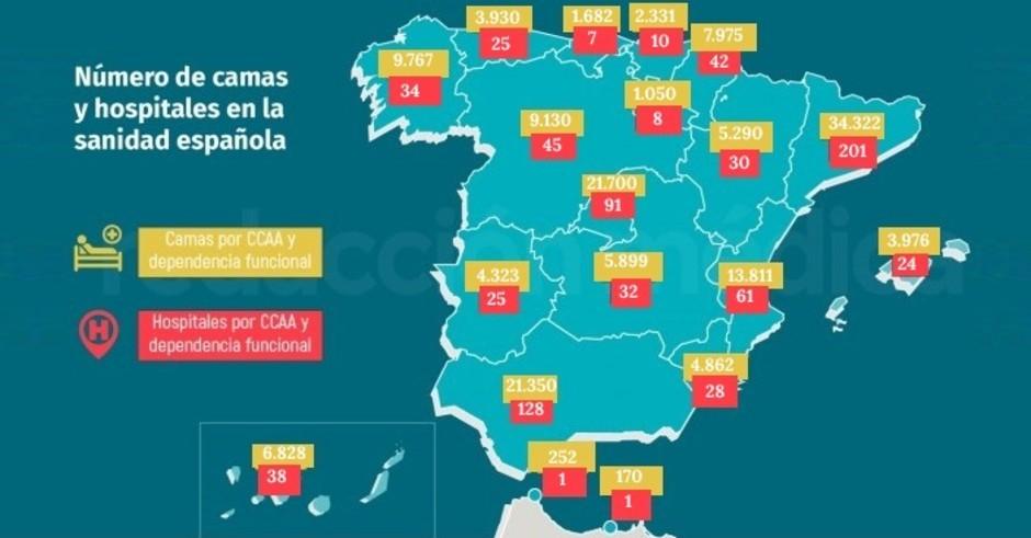 El Covid rebaja la red hospitalaria: 831 centros, 40 menos en un año