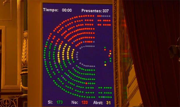 El despiste del diputado del PSOE que votó 'no' a la ley de sanidad