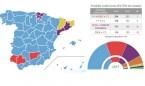Sanidad, moneda de cambio en un pacto entre PP y Ciudadanos