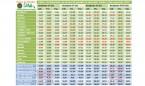 Elección MIR 2020: 372€ por la guardia R1 más cara y 227€ por la más barata