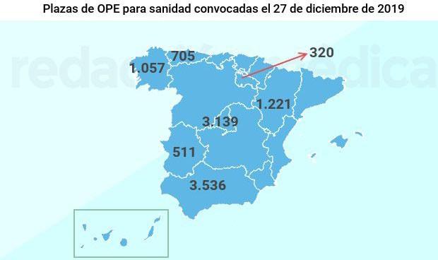 Empleo sanidad: 7 CCAA anuncian OPE el mismo día con 10.489 plazas en total