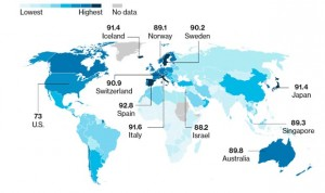 España adelanta a Italia y le arrebata el título de país más sano del mundo