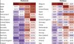 España, cuarto país donde más investigadores trabajan en su tiempo libre