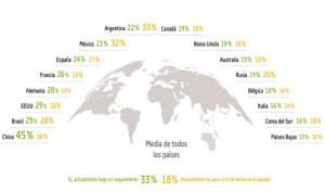 España, en el 'top 10' de países que sigue su salud con una 'app'