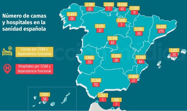 España rompe la barrera de los 800 hospitales por primera vez en una década