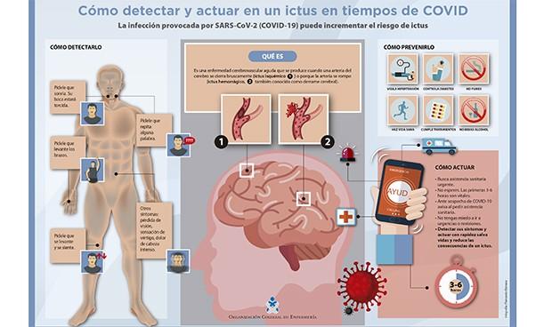 Guía rápida de Enfermería para detectar un ictus de forma temprana