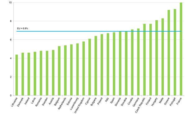Dieciséis países europeos registran mejores datos en diabetes que España