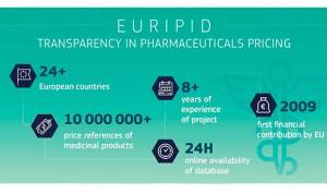 La industria participará en la fijación europea de precios farmacéuticos