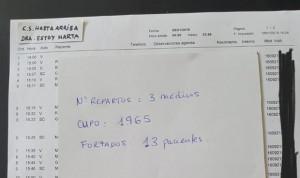 La lista de consulta que convierte a una médico en la 'doctora Estoy Harta'