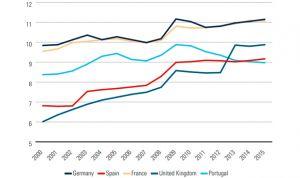 La OMS hace balance del SNS durante la crisis: España aguantó con nota alta