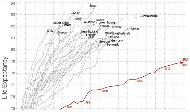 La sanidad española, la más eficiente de los últimos 50 años