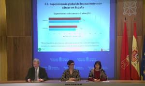 La supervivencia media de cáncer en España aumenta un 3% a cinco años