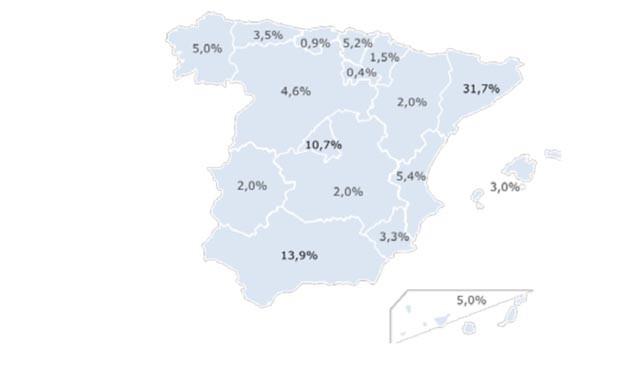 Cataluña, Andalucía y Madrid concentran más del 55% de hospitales privados