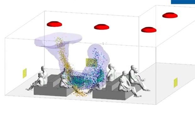 Covid: Sanidad explica cómo ventilar espacios cerrados y evitar contagios