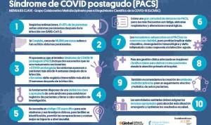 Las 10 claves médicas para evaluar y controlar el Covid postagudo