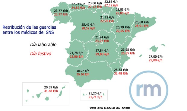 Los andaluces, los médicos que menos cobran de España por hacer guardias