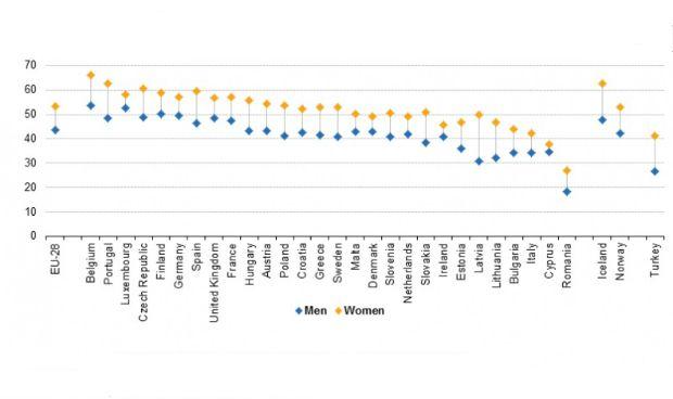 Los médicos españoles, los séptimos que más recetan en Europa