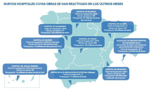 Mapa de las grandes obras sanitarias previstas en España para 2017