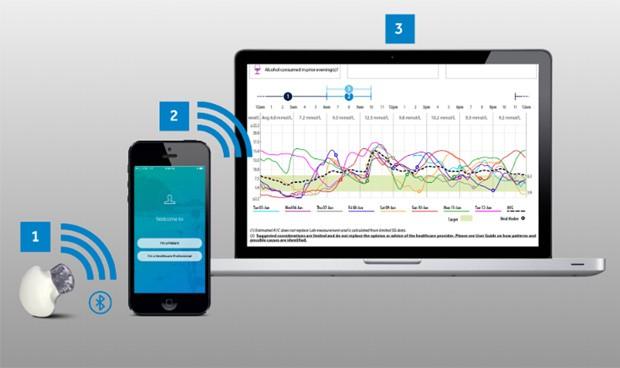 Medtronic lleva la medición de glucosa en tiempo real al smartphone