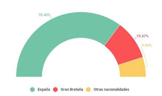 Muertes por Nolotil: la asociación de afectados cifra 43 víctimas españolas