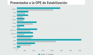 OPE de Enfermería: 1 de cada 3 admitidos no fue al examen, baja la ratio
