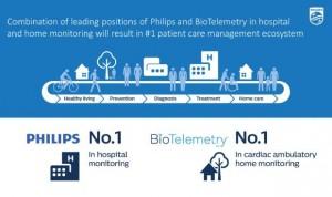 Philips refuerza su posición en gestión de atención sanitaria