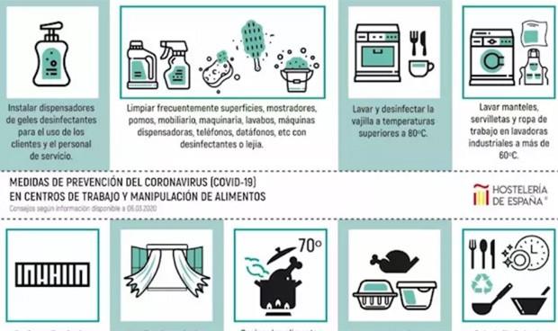 Coronavirus en bares: 9 pautas básicas para evitar contagios en hostelería