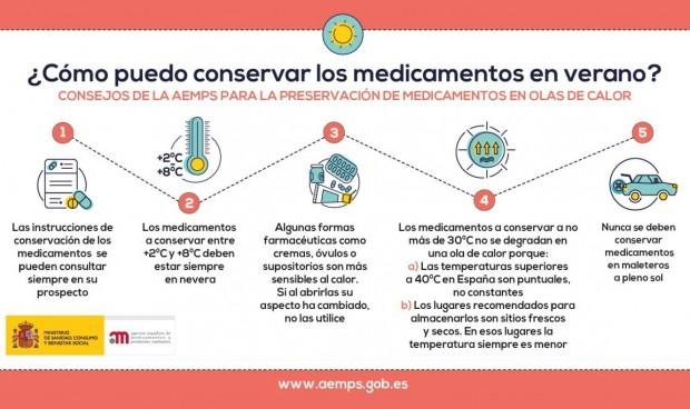 Sanidad emite una instrucción para conservar los medicamentos en verano